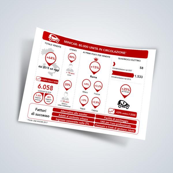 infografica-quadricicli-cover
